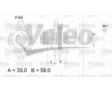 generátor VALEO 437154