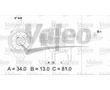 generátor VALEO 437158