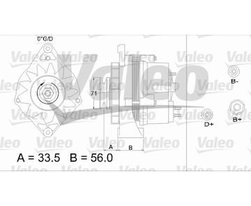 generátor VALEO 437459