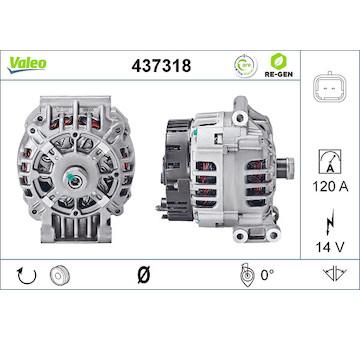 generátor VALEO 437318