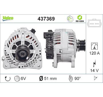 generátor VALEO 437369