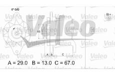 generátor VALEO 437162